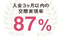 入会3ヶ月以内の交際実現率 87%